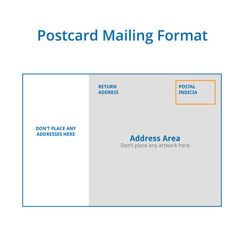 Custom And Standard Postcard Sizes