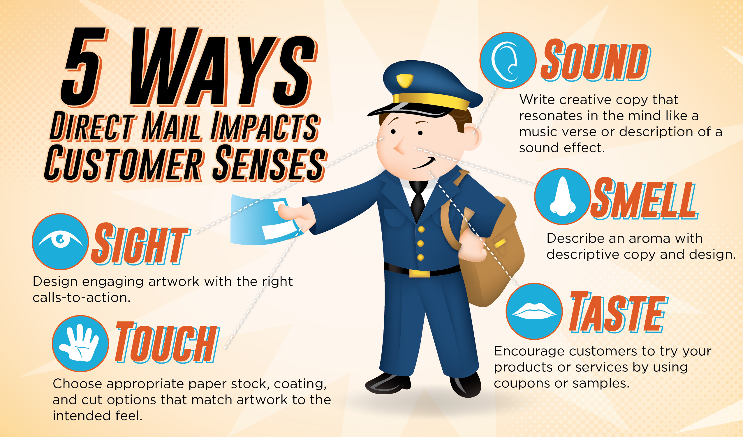 Direct Mail Impacts - Infographic